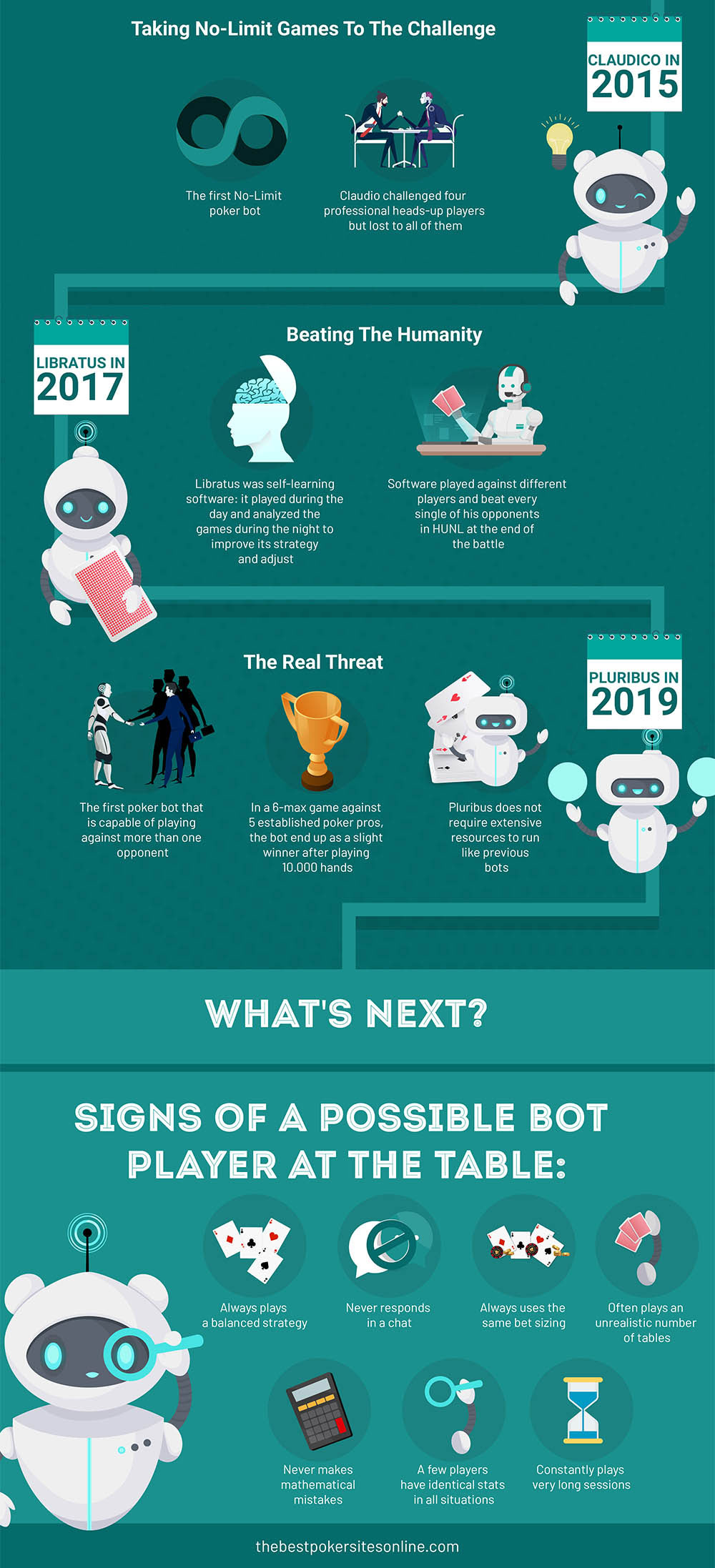 poker bots infographic the future