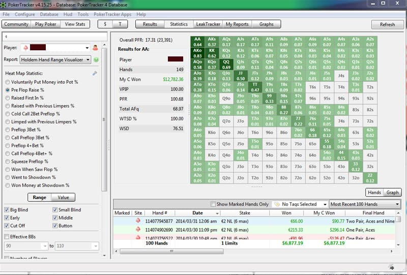 preflop range poker tracker 4 review