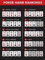 download poker hands rankings